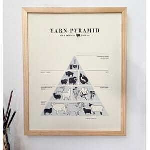 Fringe Supply Yarn Pyramid Poster